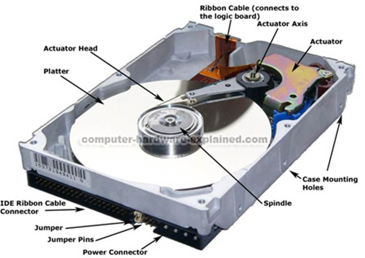 pc repair tips and info hard drives scanner parts diagram pc parts diagram #47